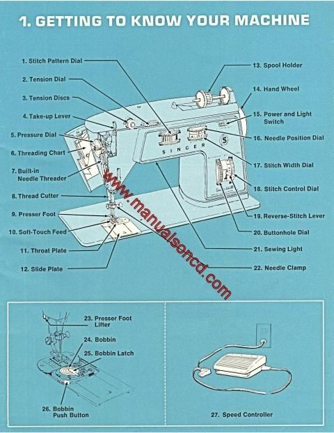 singer 756 sewing machine instruction manual touch and sew. Black Bedroom Furniture Sets. Home Design Ideas