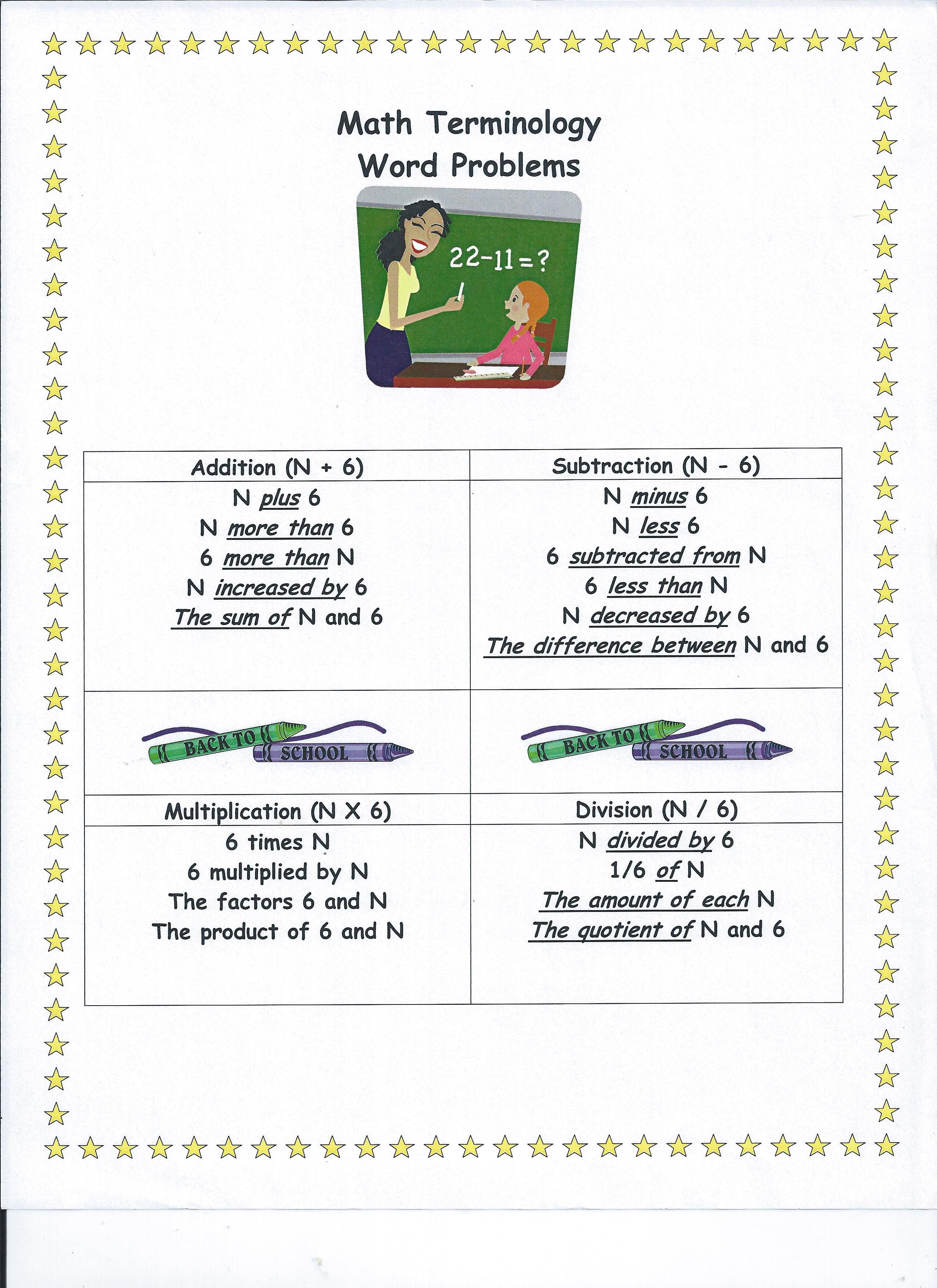 Great Math Aid to help students determine which operation to perform ...