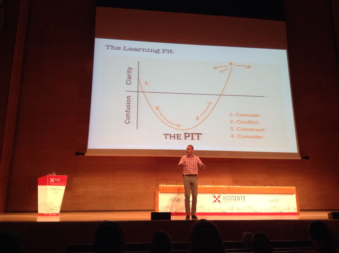 The learning Pit- James Nottingham.