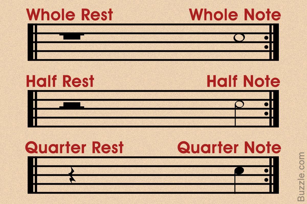 sheet music articulation marks