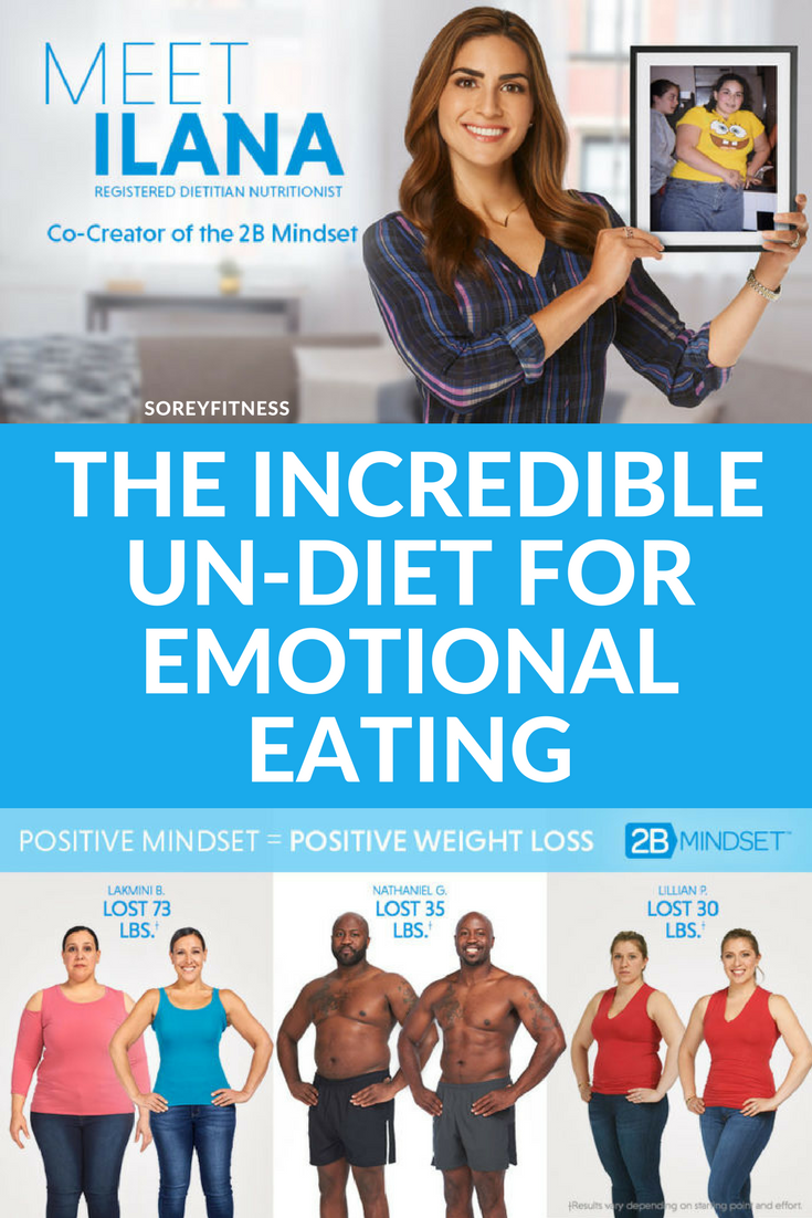 Review Lose weight without diet