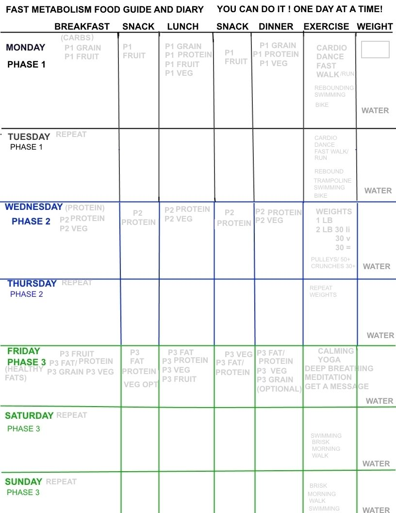Meal planning worksheet | Fast Metabolism Diet | Pinterest ...