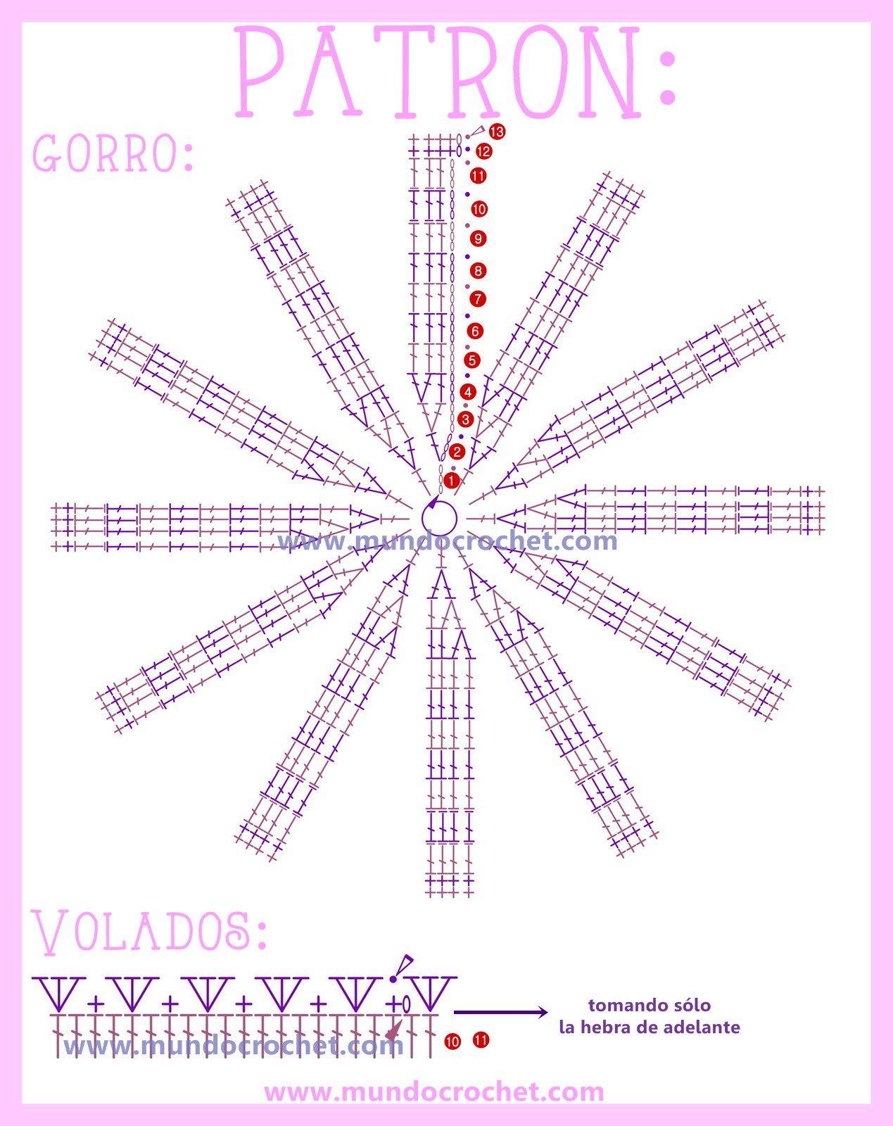 gorras a crochet con patrones - Google Search | Gorros crochet ...