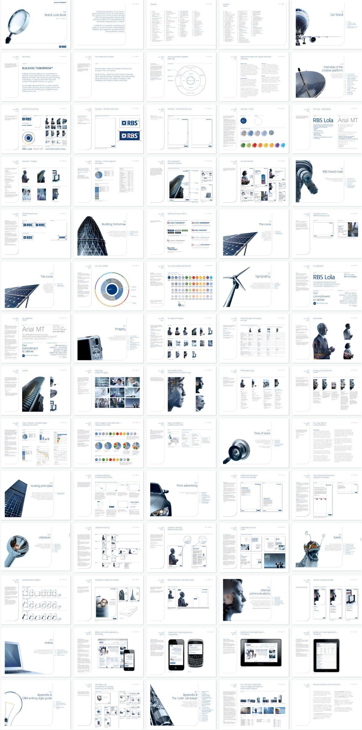 Epingle Sur Design Systems