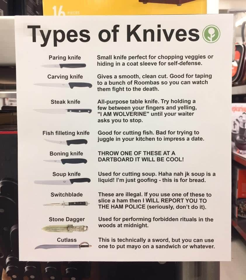 Know your blades coolguide in 2020 types of knives