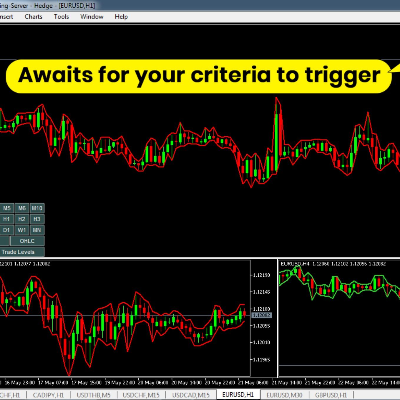 Velocity Finder Neural Trader With Best Forex Trading Strategies