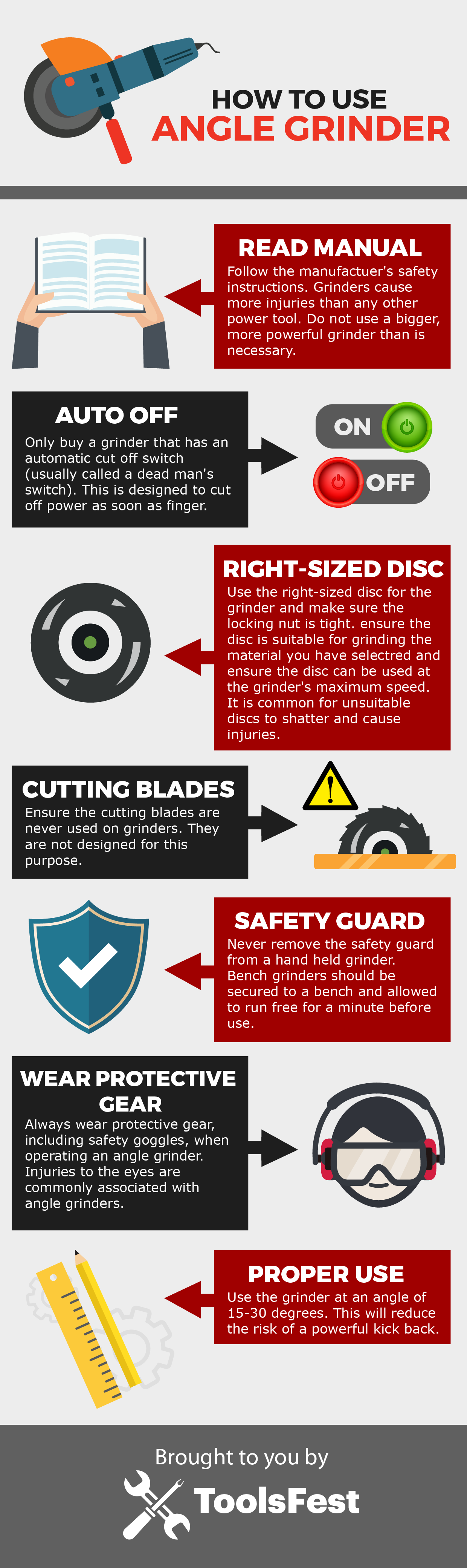 How To Use Angle Grinder Workplace Injury Health And Safety Safety Tips