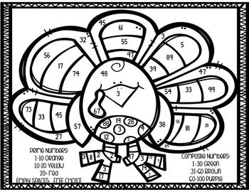 Thanksgiving Turkey Prime and Composite Number Coloring Sh   Math ...