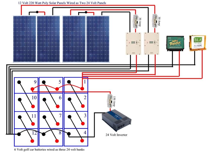 Videos Archives Survivalkit Com Diy Solar Panel Solar Panels Solar Power Diy