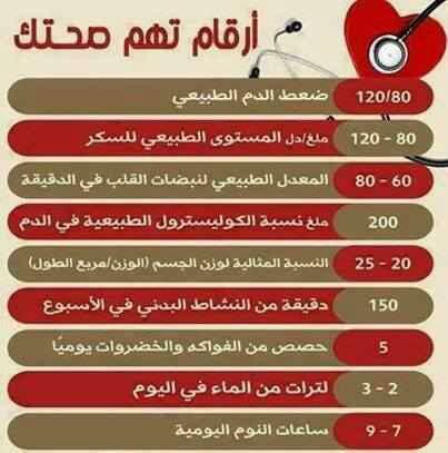 ارقام تهم صحتك Health Info Health Science Health