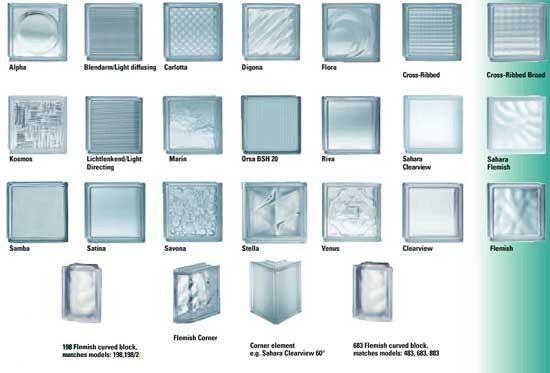 Color Stop Glass Blocks Pony Wall Glass Wall