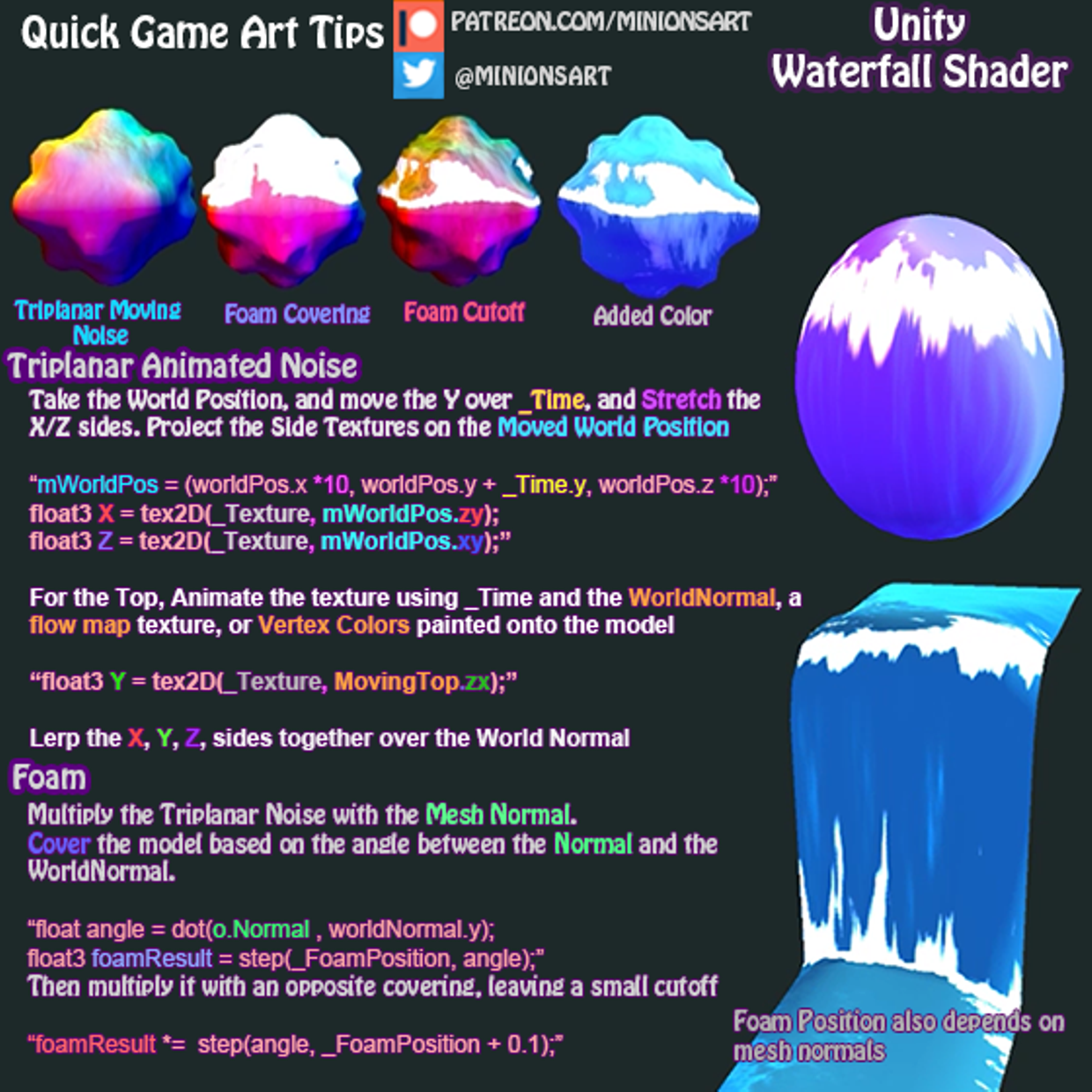 Quick Game Art Tips - Unity Waterfall Shader | color in 2019