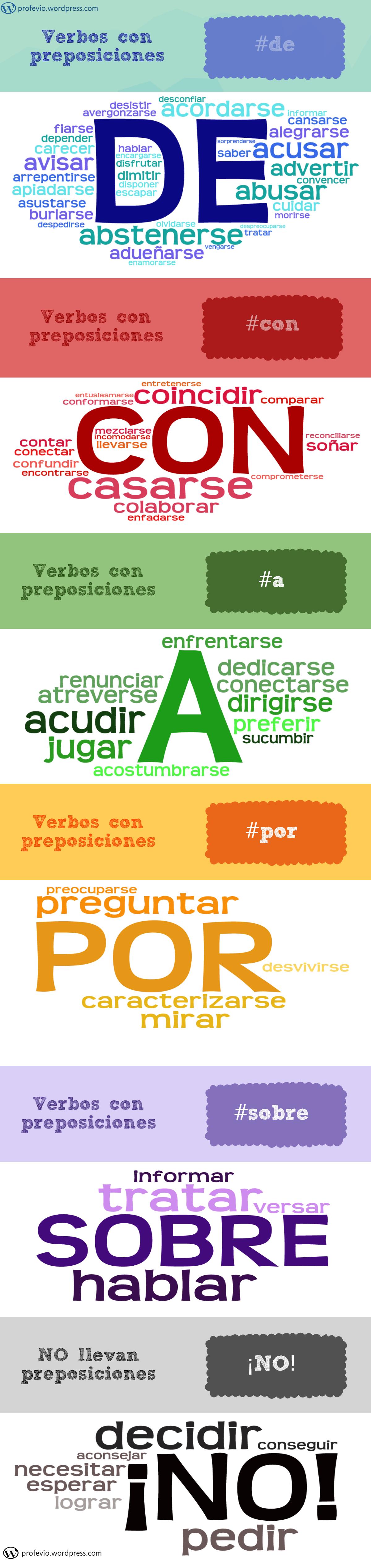 Verbos Con Preposiciones Infografia Nubes De Palabras Y