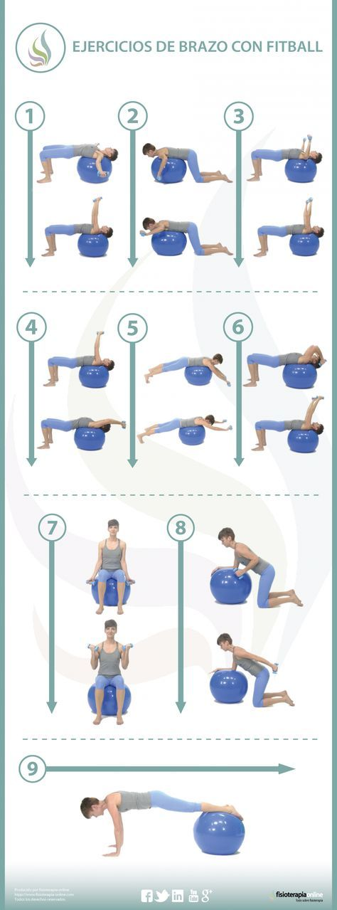 9 Ejercicios Para Tonificar Tus Brazos Ejercicios Para Tonificar Ejercicios Para Brazos Ejercicios Pilates