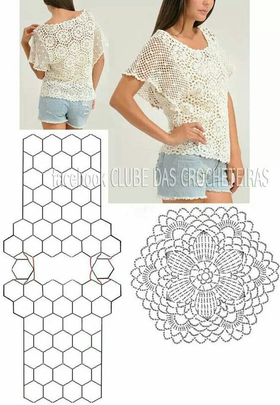 Pin de Lu Cabezas en Blusas tejidas | Pinterest | Crochet, Crochet ...