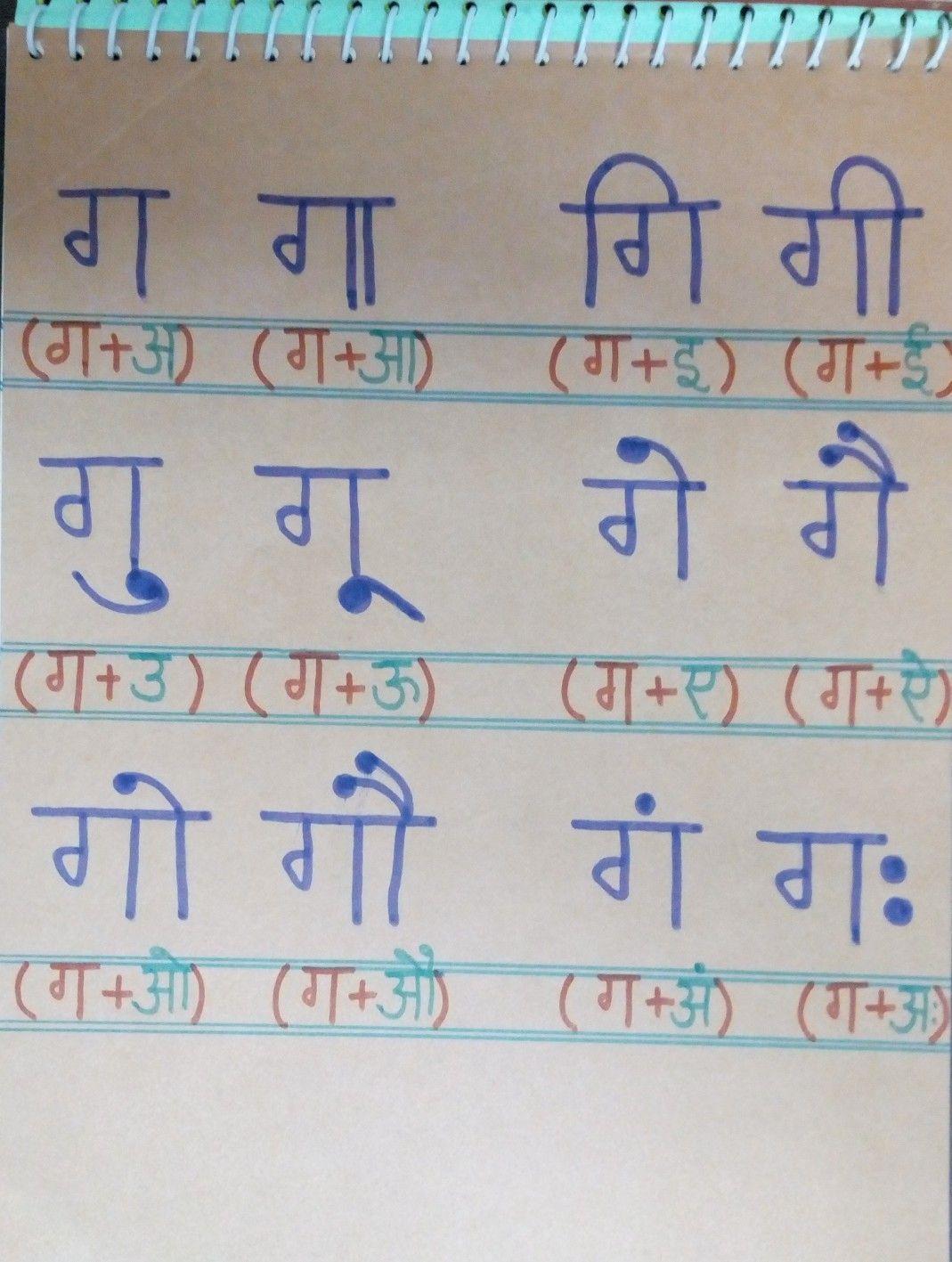 Pin By Jaya Dua Bajaj On Hindi Hindi Language Learning Hindi Worksheets Hindi Words [ 1417 x 1069 Pixel ]