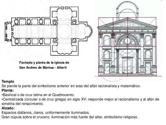Resultado de imagen para caracteristicas del quattrocento Arquitectura quattrocento caracteristicas