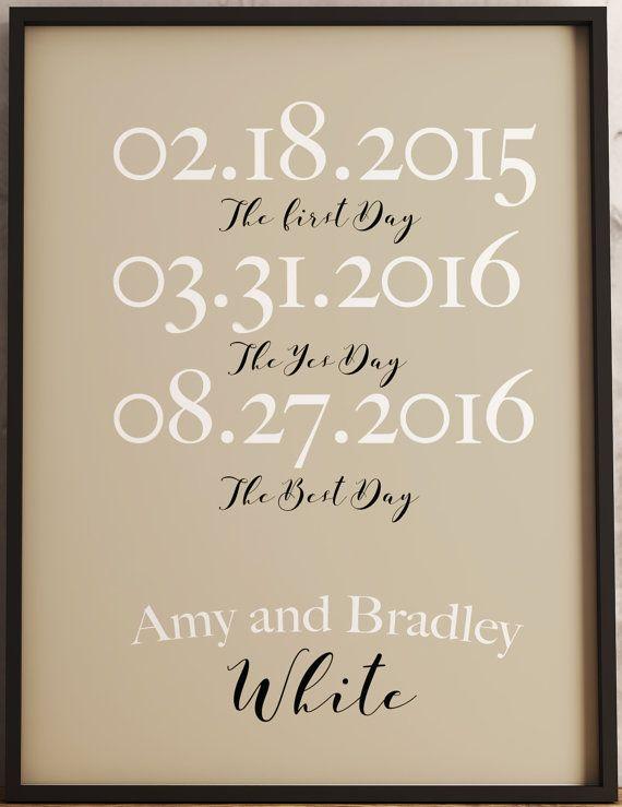 CUSTOM Wedding Date Gift: 16x20 print Engagement by MillerPhotoCo