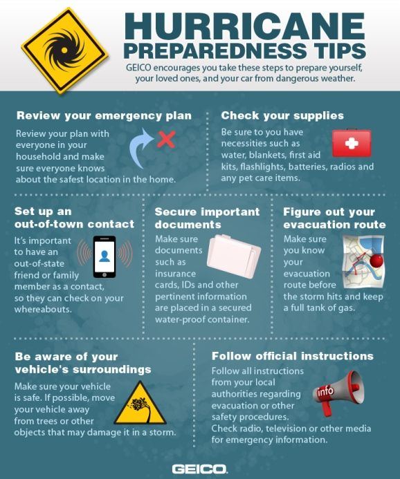 52 Weeks to Preparedness: An Emergency Preparedness Plan For Surviving Virtually Any Disaster
