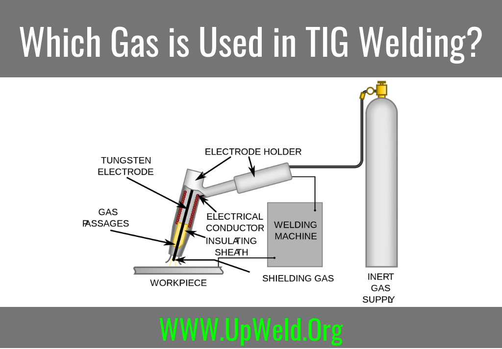 Which Gas Is Used In Tig Welding Upweld 1 Welding Portal Tig
