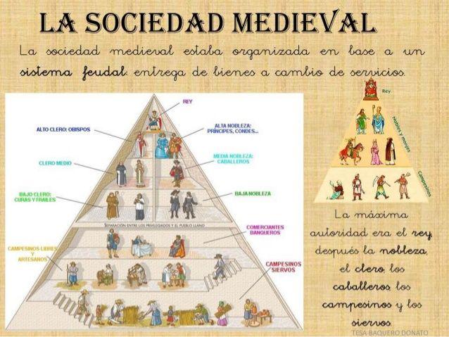 10 Sociedad Medieval Ideas Medieval Middle Ages History