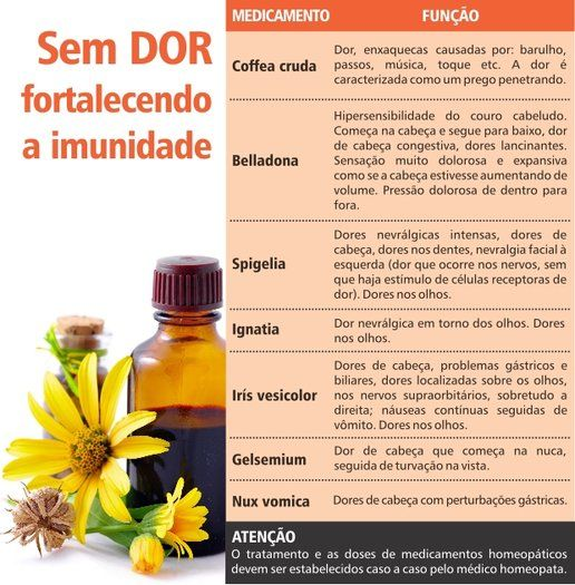 homeopatia pra enxaqueca