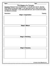 louisiana climate worksheet middle school louisiana best free printable worksheets. Black Bedroom Furniture Sets. Home Design Ideas