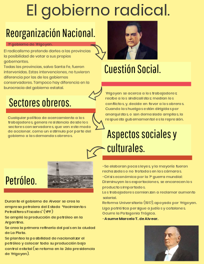 Click On The Image To View The High Definition Version Create Infographics At Http Venngage Com How To Create Infographics Infographic Free Infographic