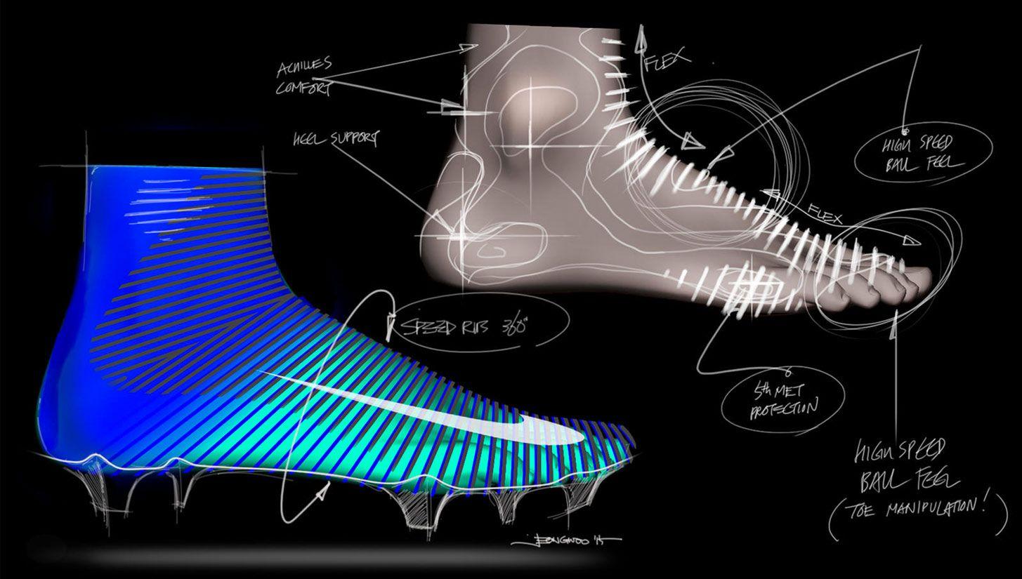 13df80757c42 Nike Introduces New Mercurial Superfly | Footwear Sketching | Nike ...