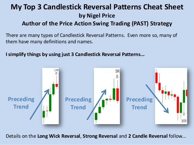 Top 3 Forex Candlestick Reversal Patterns Cheat Sheet Cheat
