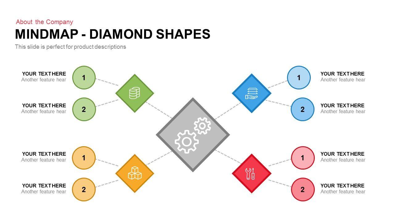 Mindmap Diamond Shapes Powerpoint And Keynote Template