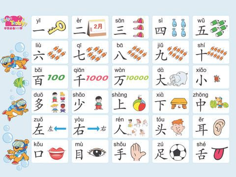 500 Chinese Characters - Preschool Must-have On The App Store Chinese  Characters, Chinese Writing, Learn Chinese