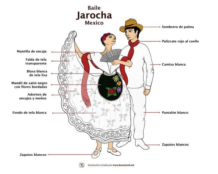 La Danza De Los Jarochos El Fandango Trajes Regionales De Mexico Trajes Tipicos De Mexico Traje De Veracruz