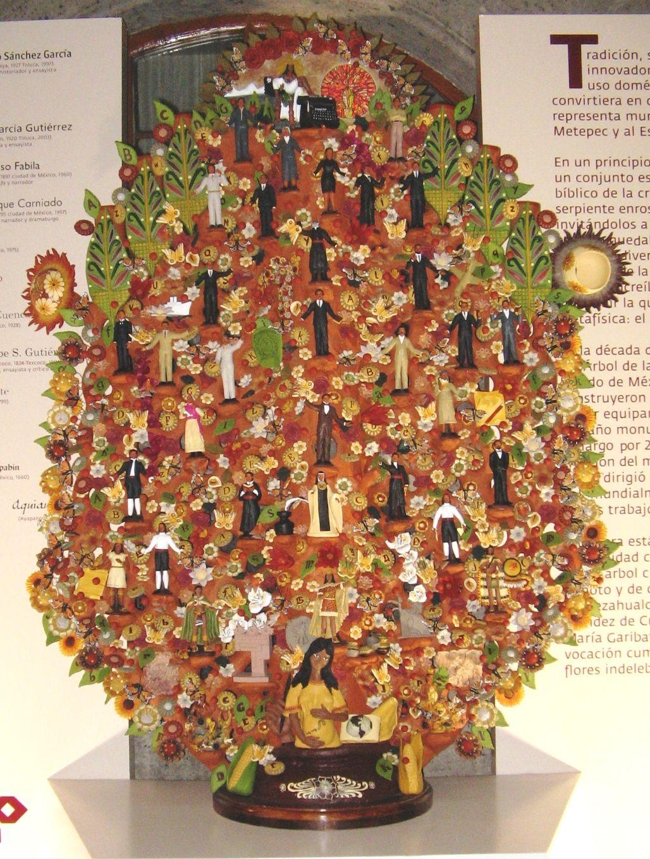 Mexican paper mache vintage judas sculpture folk art at 1stdibs - Arbol De La Vida Mexico