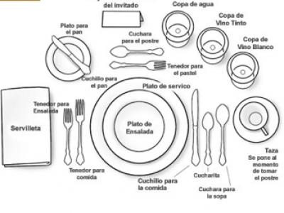 Como poner la mesa para una cena o evento elegante