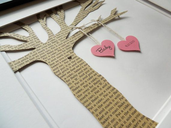 Baby Gift Personalized Nursery Tree New Baby By Domesticnotions