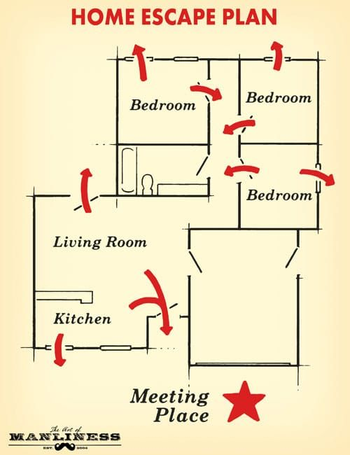 A Complete Guide To Home Fire Prevention And Safety Fire Prevention Fire Escape Plan Evacuation Plan