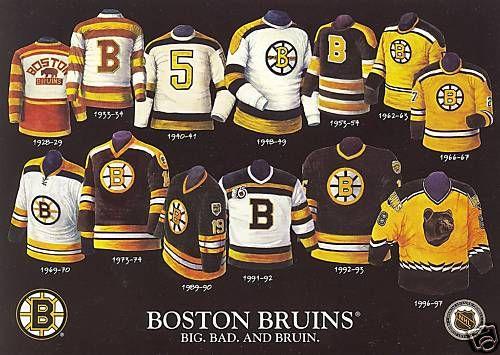 pretty nice c1b86 fab8b HISTORY OF THE HOCKEY JERSEY - BOSTON BRUINS | Boston Sports ...