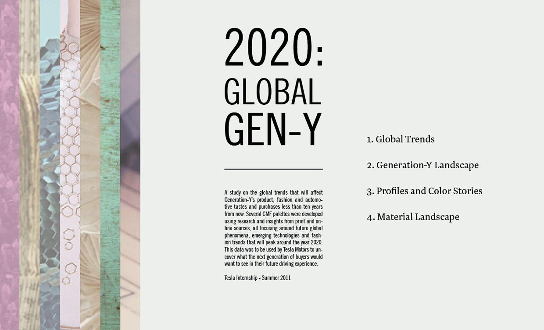 2020 Trend Research | denim | Pinterest | Adobe, Website ...