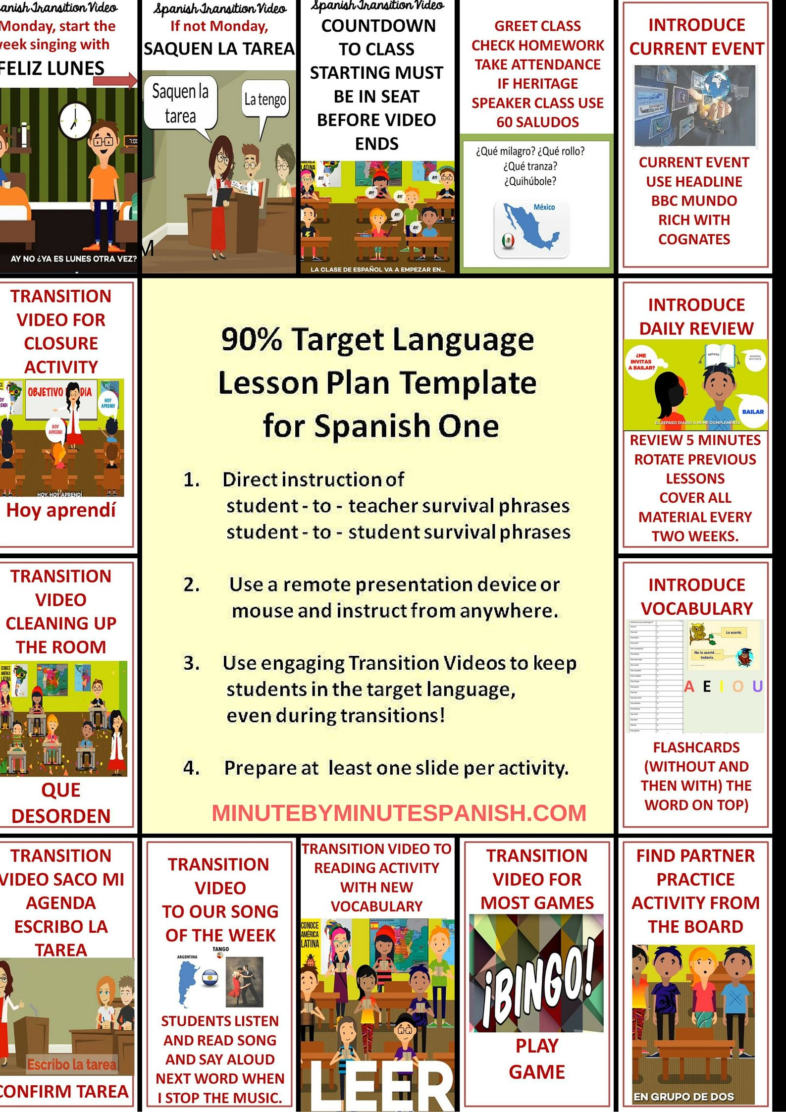 To use 90% Target Language in the Spanish 1 classroom, students must ...