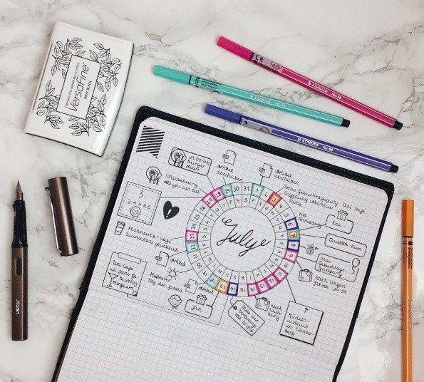 Calendar Wheel Bullet Journal : Calendar wheel inspirations bullet journal birthdays