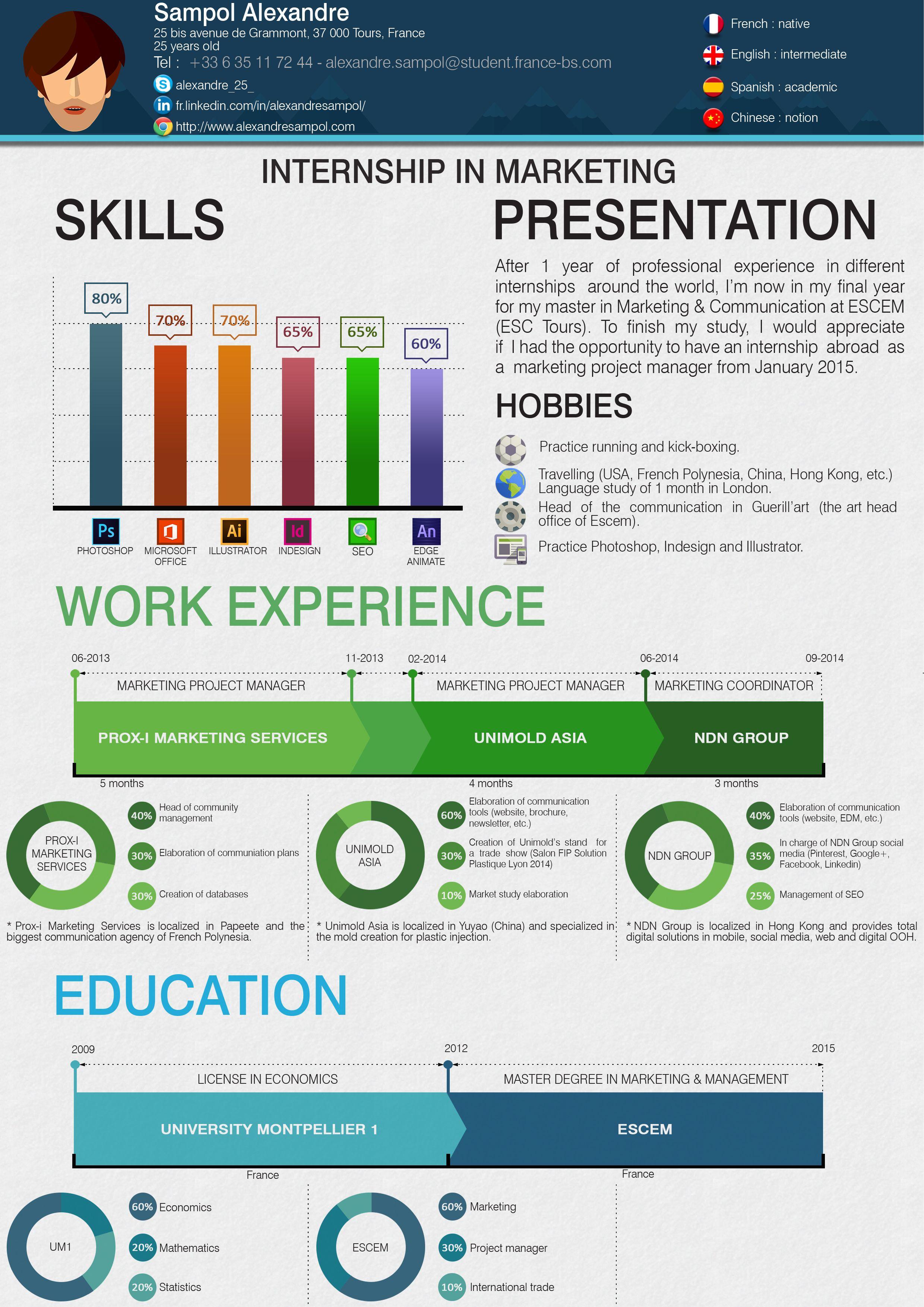 Cv Alexandre Sampol 2015 Cv Internship Marketing Projectmanager Marketing Skills Change Management Marketing