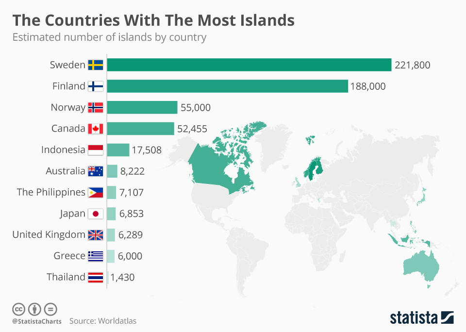 The Countries With The Most Islands Infographic, Island