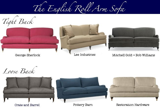 english roll arm sofa - Lee Industries Sofa