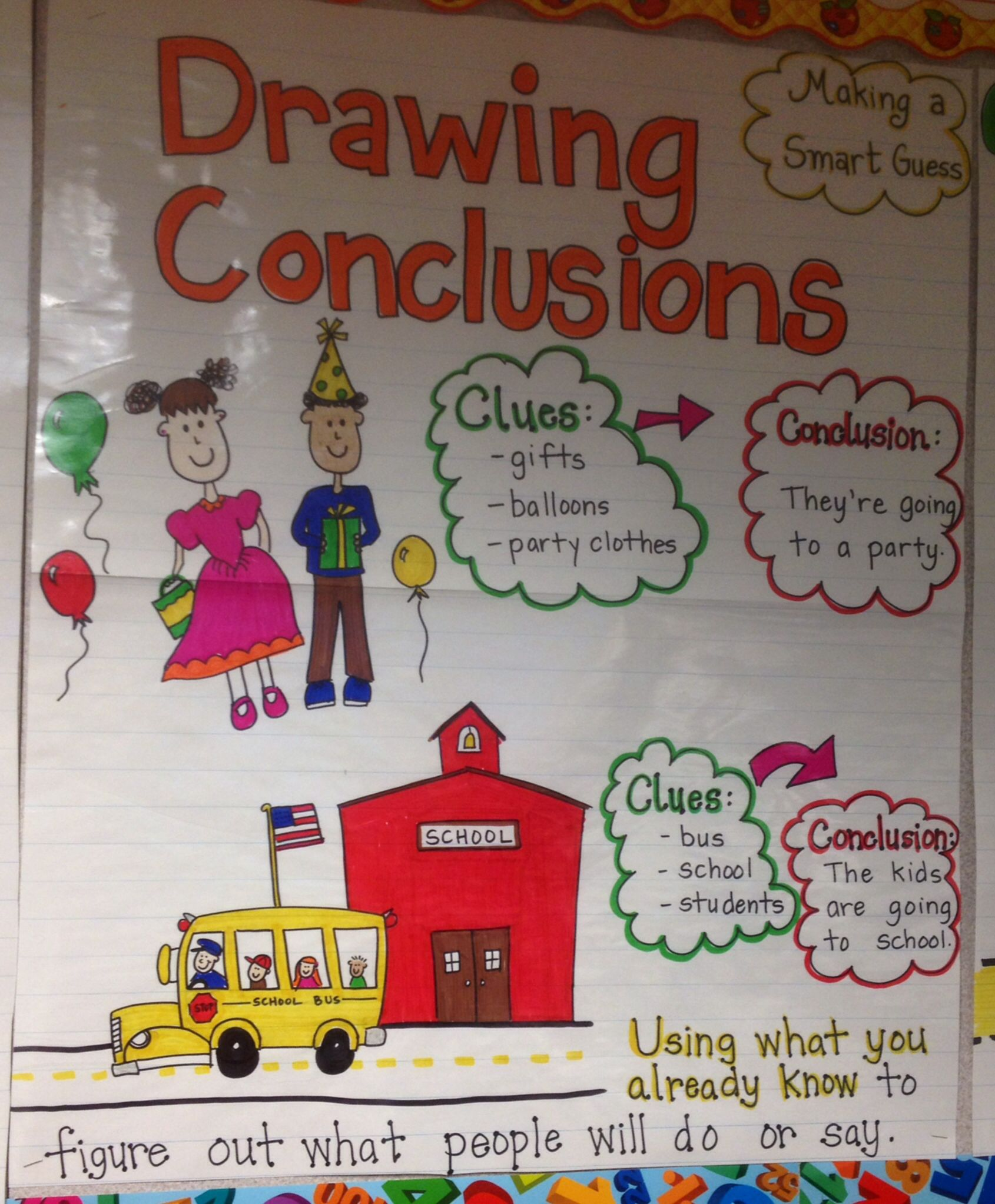 Drawing Conclusions Anchor Chart 2nd Grade Anchor Charts