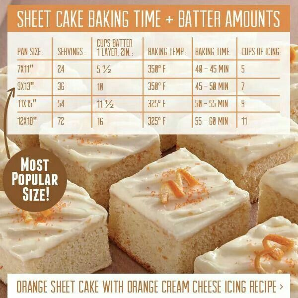 Sheet Cake Serving Sizes Amp Baking Times No Bake Cake