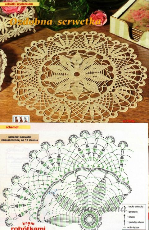 Round napkin | Crochet-H-Medium | Pinterest | Häkelzierdeckchen ...