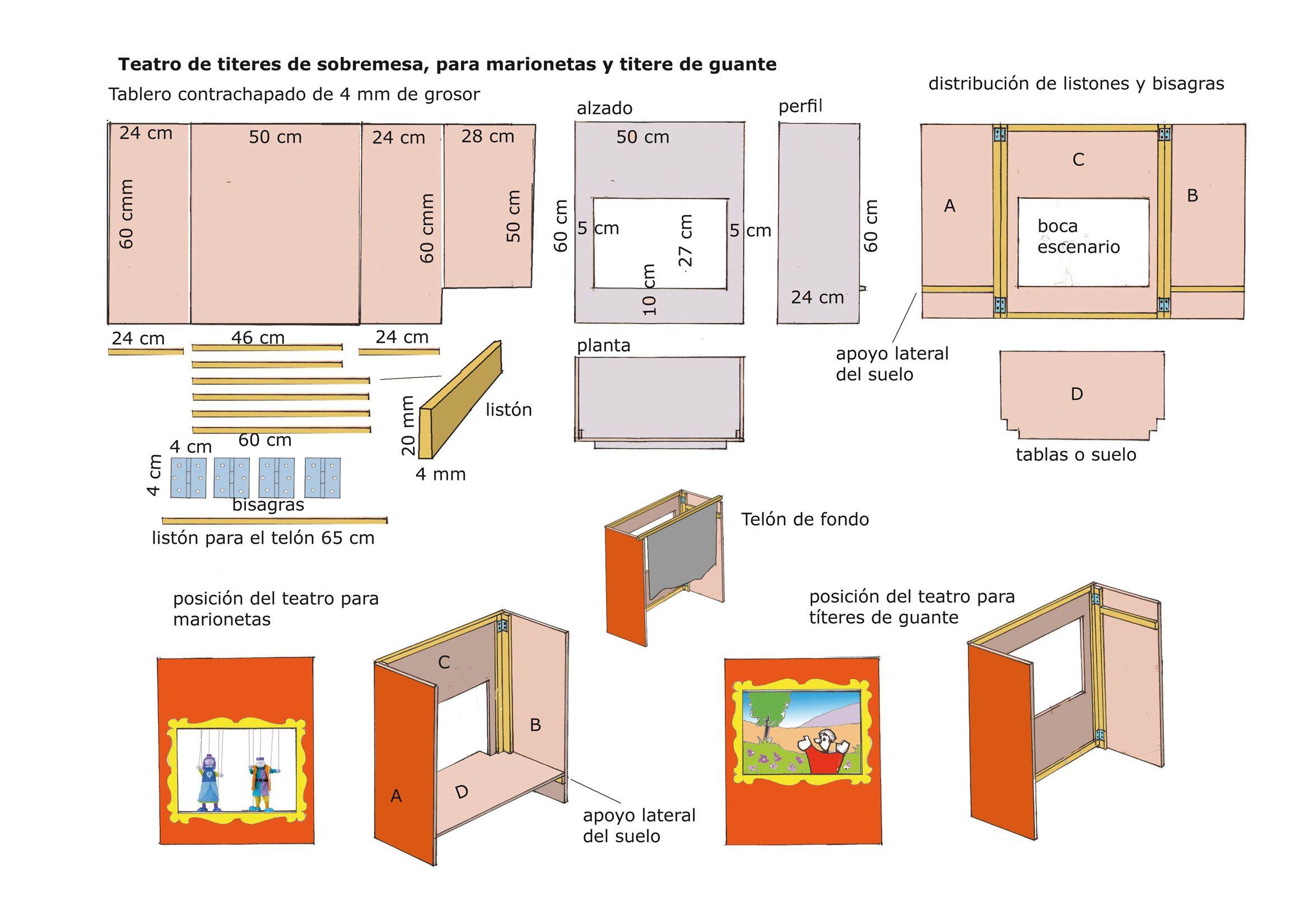 Maqueta para construir teatro de t teres teatro for Hacer planos facil