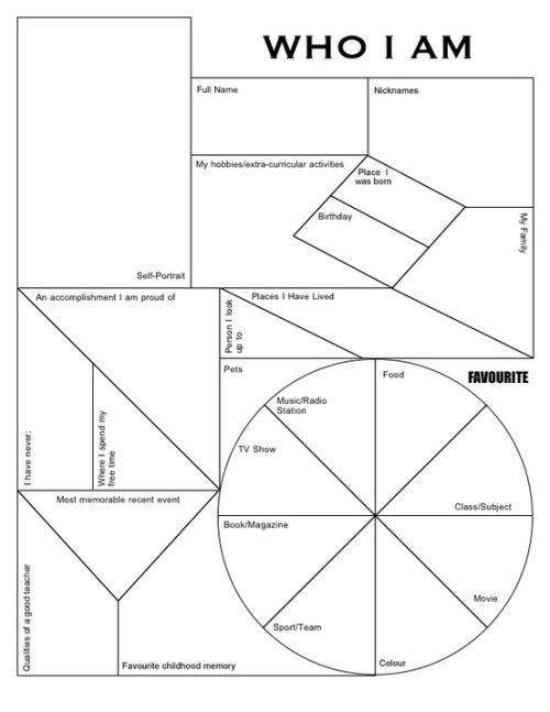 who i am graphic information sheet relief ideas pinterest Sample Resume who i am graphic information sheet