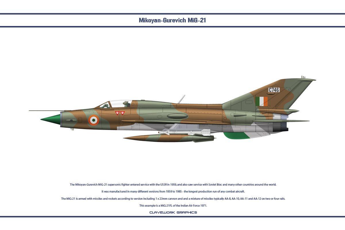 MiG-21 India | Samoloty plansze | Mig 21, Fighter jets, Aircraft
